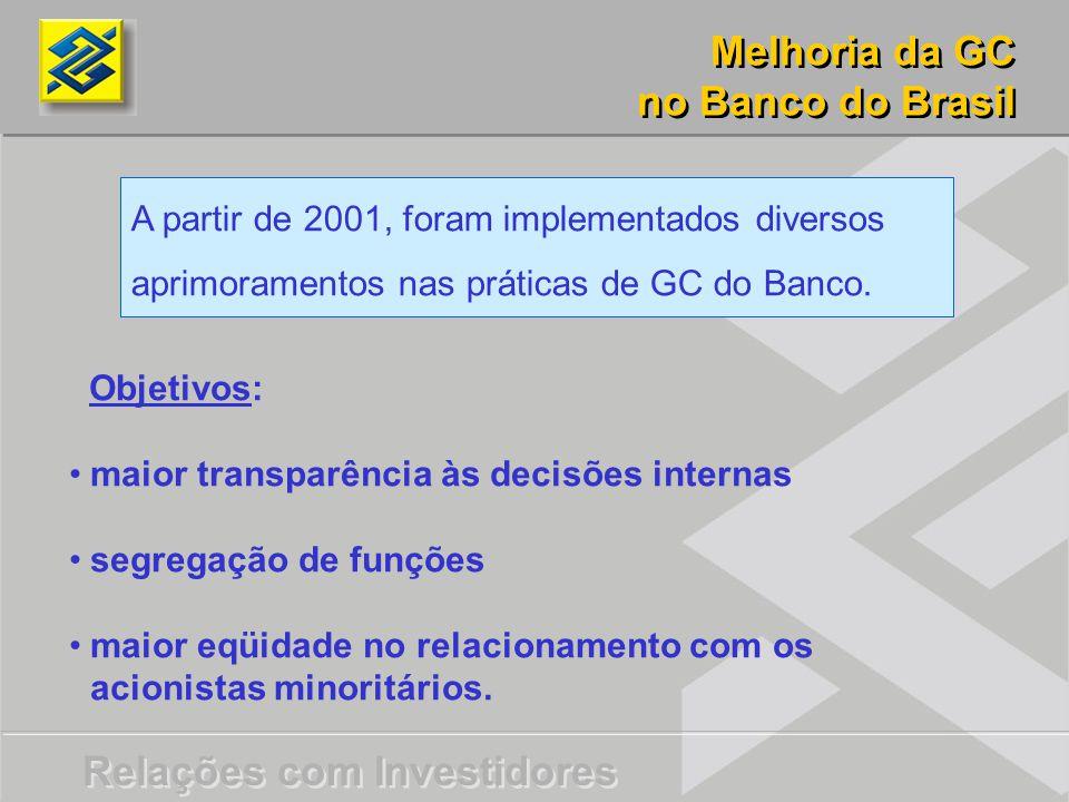 Melhoria da GC no Banco do Brasil