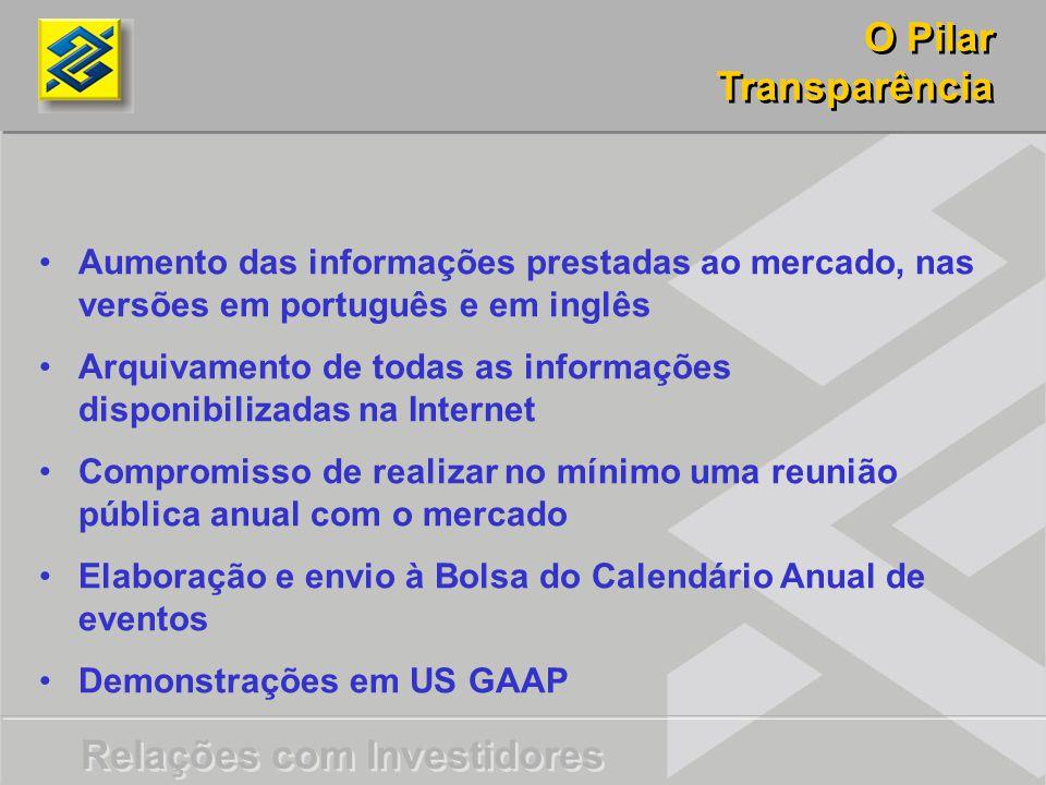 O Pilar Transparência. Aumento das informações prestadas ao mercado, nas versões em português e em inglês.