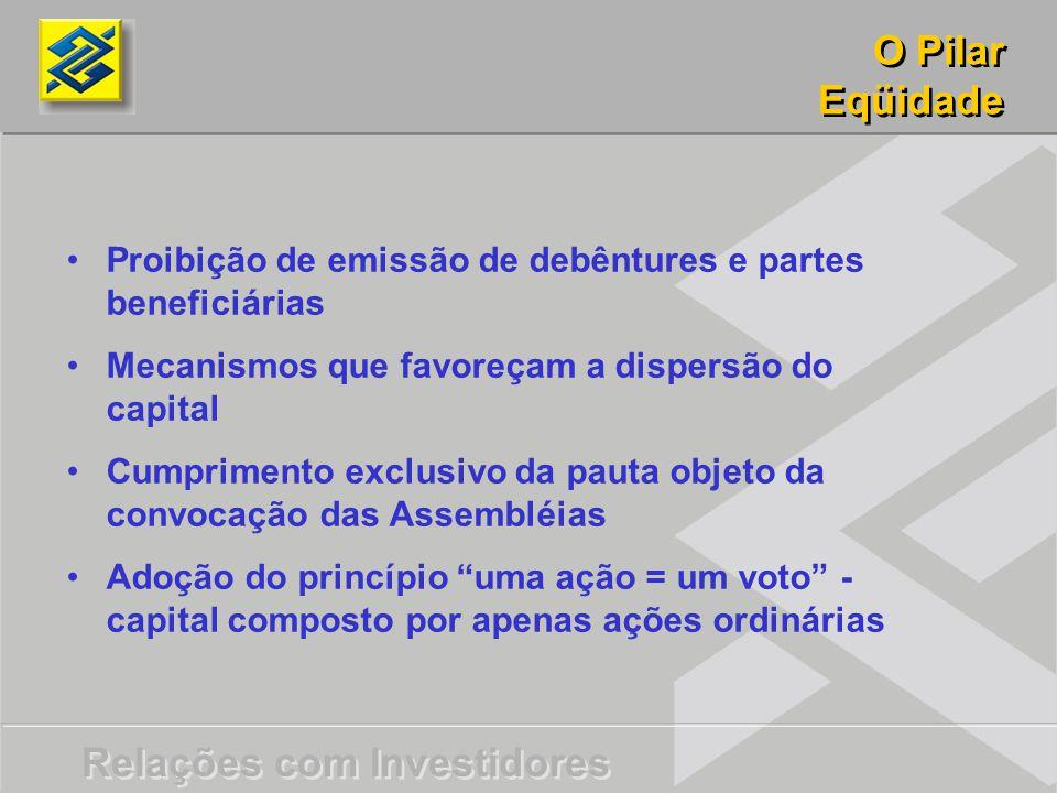 O Pilar Eqüidade. Proibição de emissão de debêntures e partes beneficiárias. Mecanismos que favoreçam a dispersão do capital.