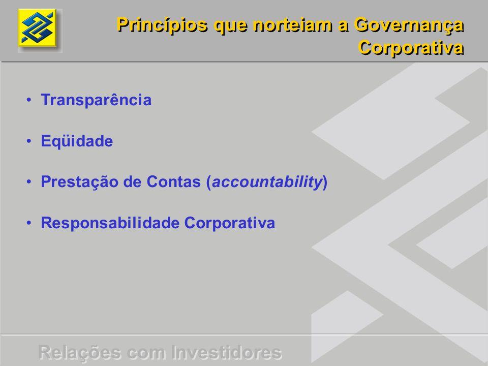 Princípios que norteiam a Governança Corporativa