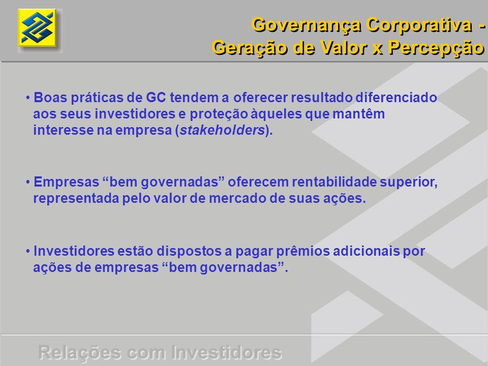 Governança Corporativa - Geração de Valor x Percepção