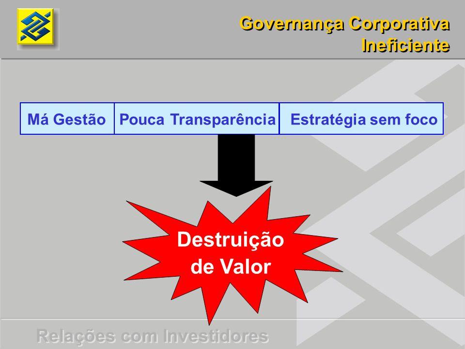 Destruição de Valor Governança Corporativa Ineficiente Má Gestão