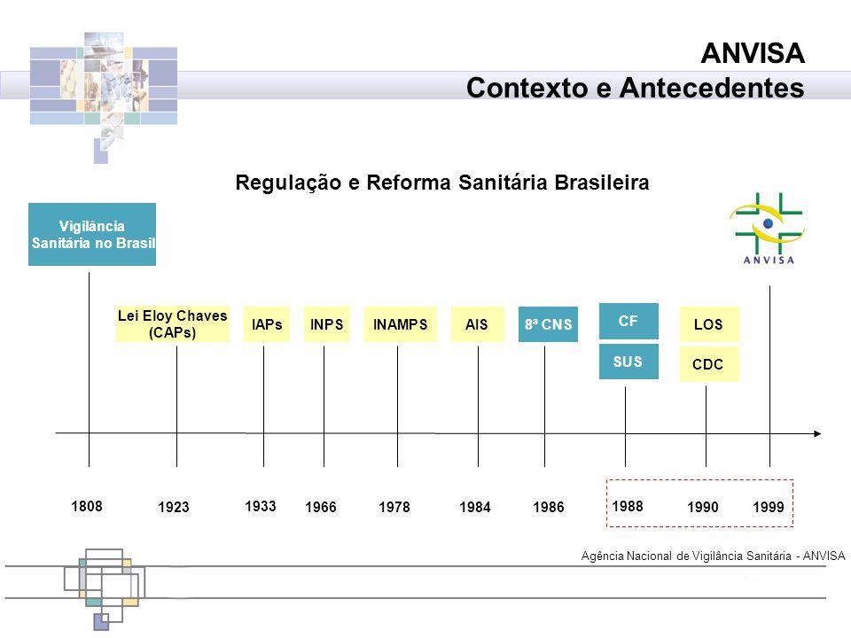Regulação e Reforma Sanitária Brasileira
