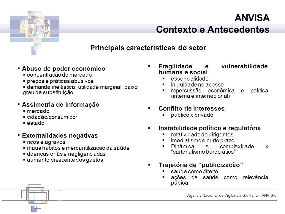 Principais características do setor
