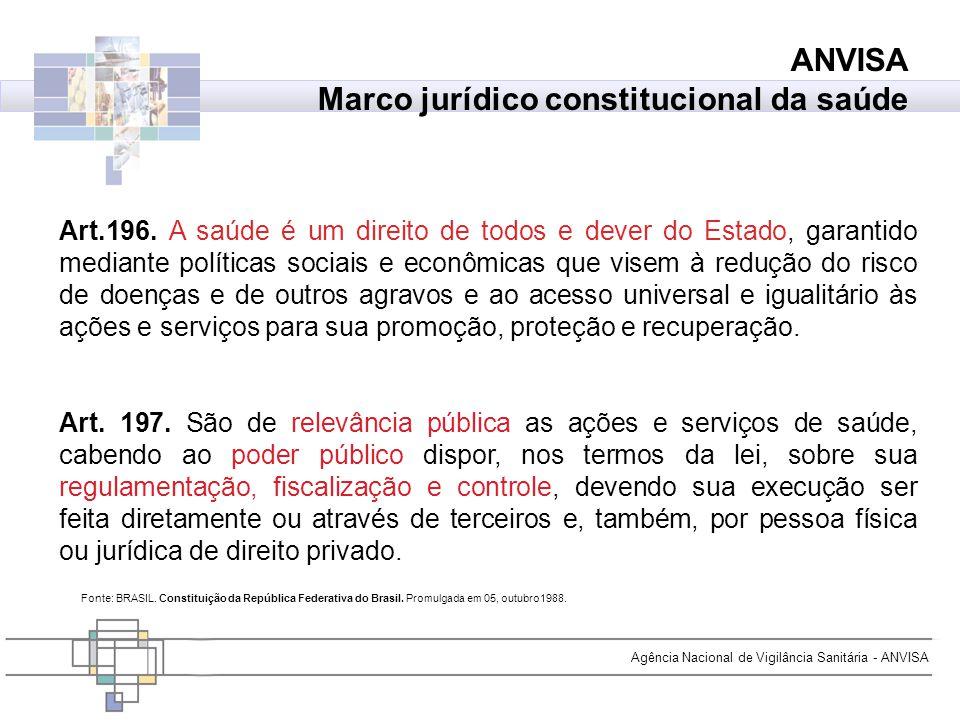 Marco jurídico constitucional da saúde