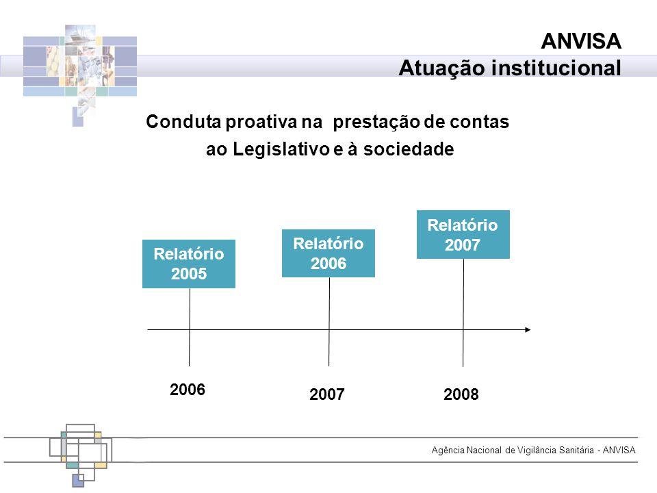 Conduta proativa na prestação de contas ao Legislativo e à sociedade