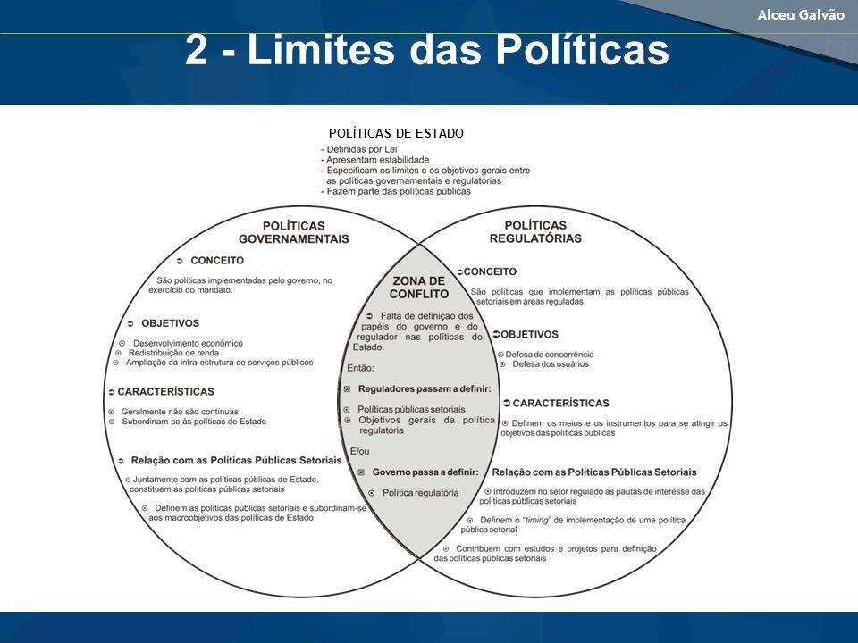 2 - Limites das Políticas