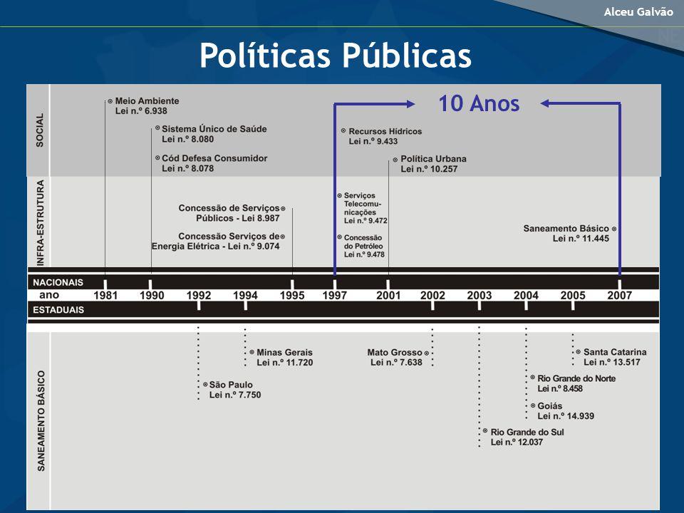 Políticas Públicas 10 Anos