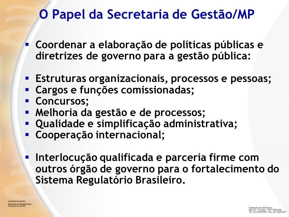 O Papel da Secretaria de Gestão/MP