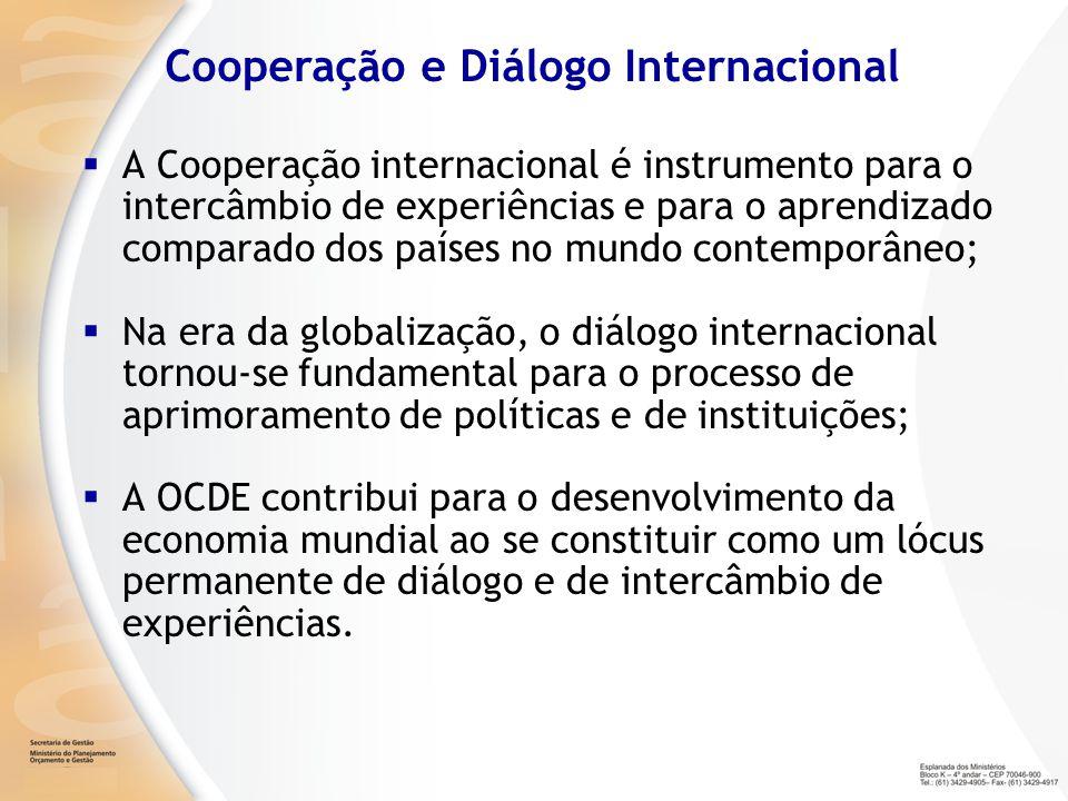 Cooperação e Diálogo Internacional