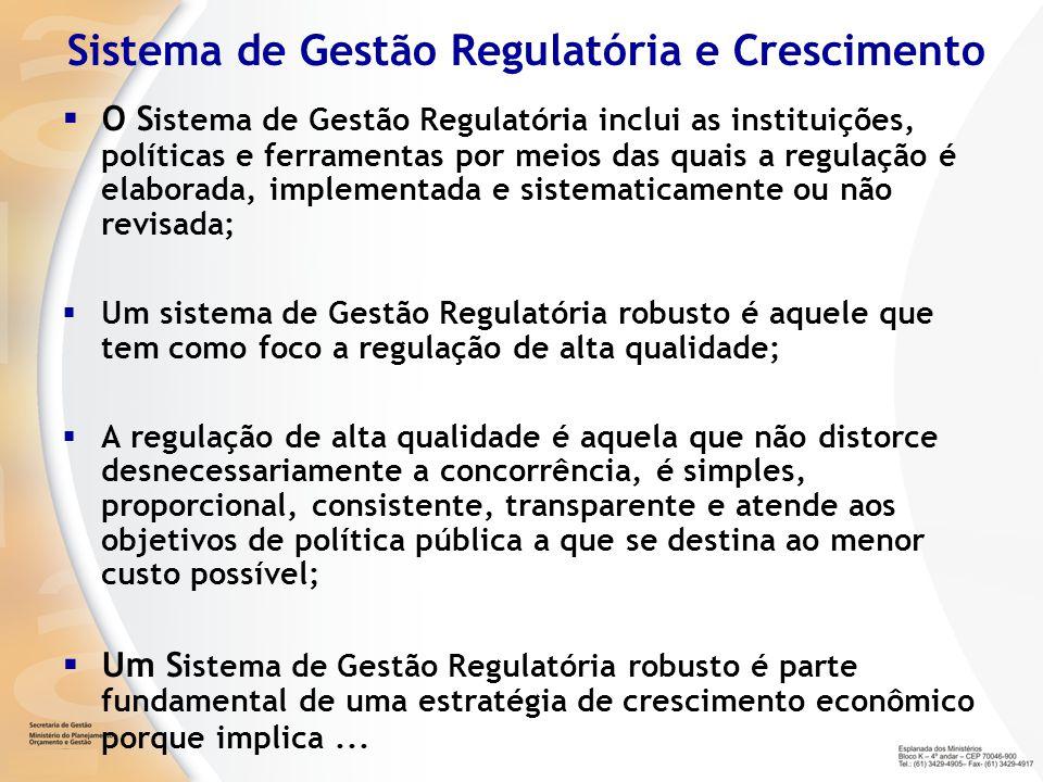 Sistema de Gestão Regulatória e Crescimento