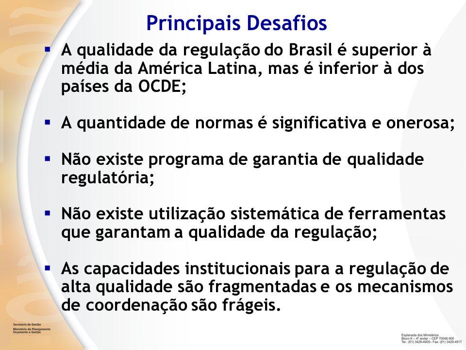 Principais Desafios A qualidade da regulação do Brasil é superior à média da América Latina, mas é inferior à dos países da OCDE;