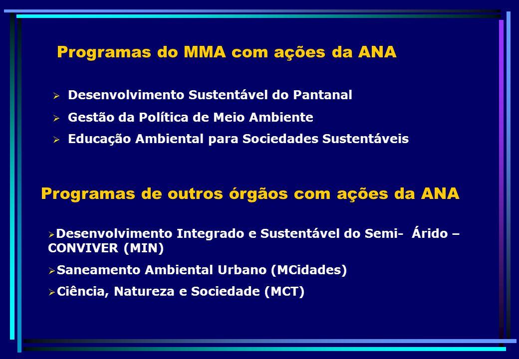 Programas do MMA com ações da ANA