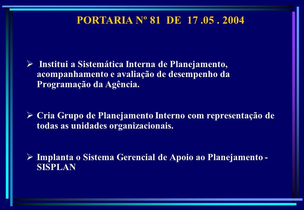 PORTARIA Nº 81 DE 17 .05 . 2004 Institui a Sistemática Interna de Planejamento, acompanhamento e avaliação de desempenho da Programação da Agência.