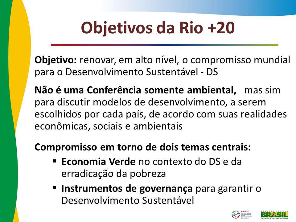 Objetivos da Rio +20 Objetivo: renovar, em alto nível, o compromisso mundial para o Desenvolvimento Sustentável - DS.