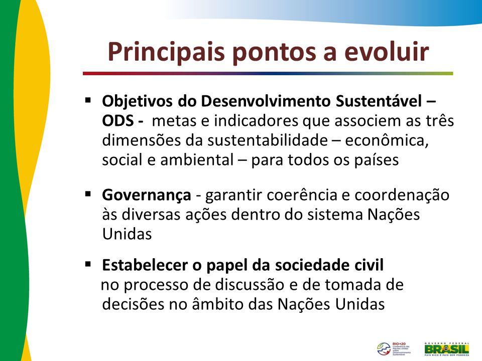 Principais pontos a evoluir