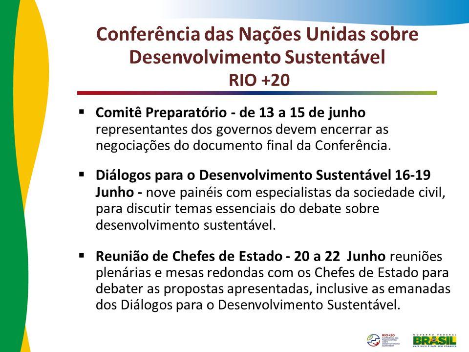 Conferência das Nações Unidas sobre Desenvolvimento Sustentável RIO +20