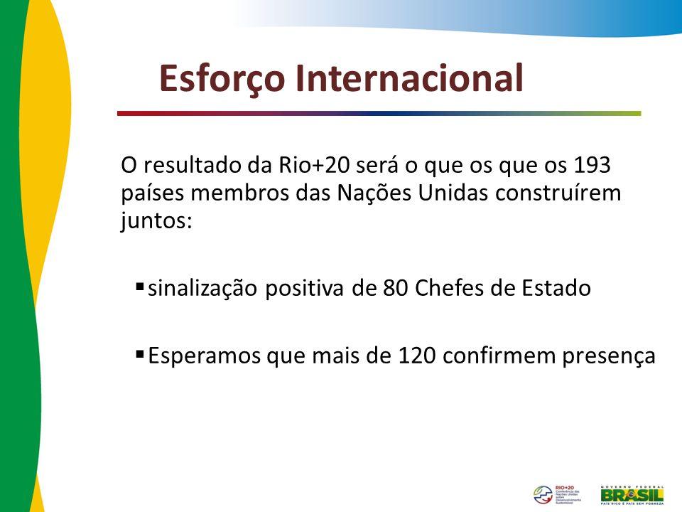 Esforço Internacional