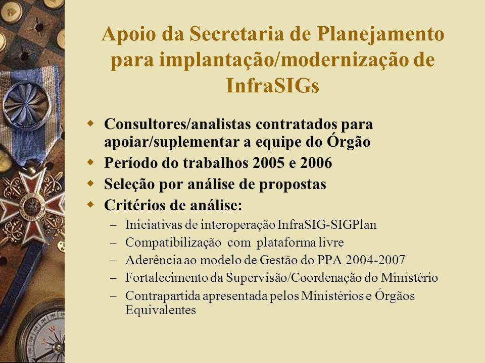 Apoio da Secretaria de Planejamento para implantação/modernização de InfraSIGs