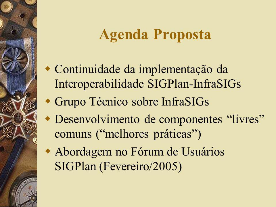 Agenda Proposta Continuidade da implementação da Interoperabilidade SIGPlan-InfraSIGs. Grupo Técnico sobre InfraSIGs.