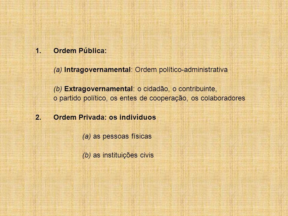 1. Ordem Pública: (a) Intragovernamental: Ordem político-administrativa. (b) Extragovernamental: o cidadão, o contribuinte,