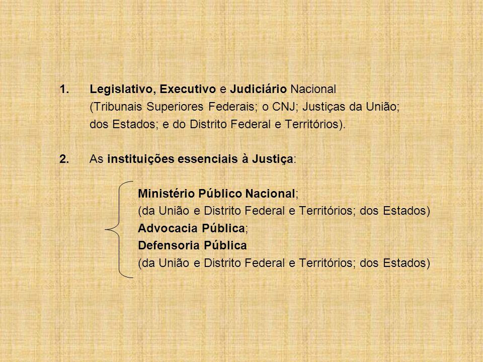 1. Legislativo, Executivo e Judiciário Nacional