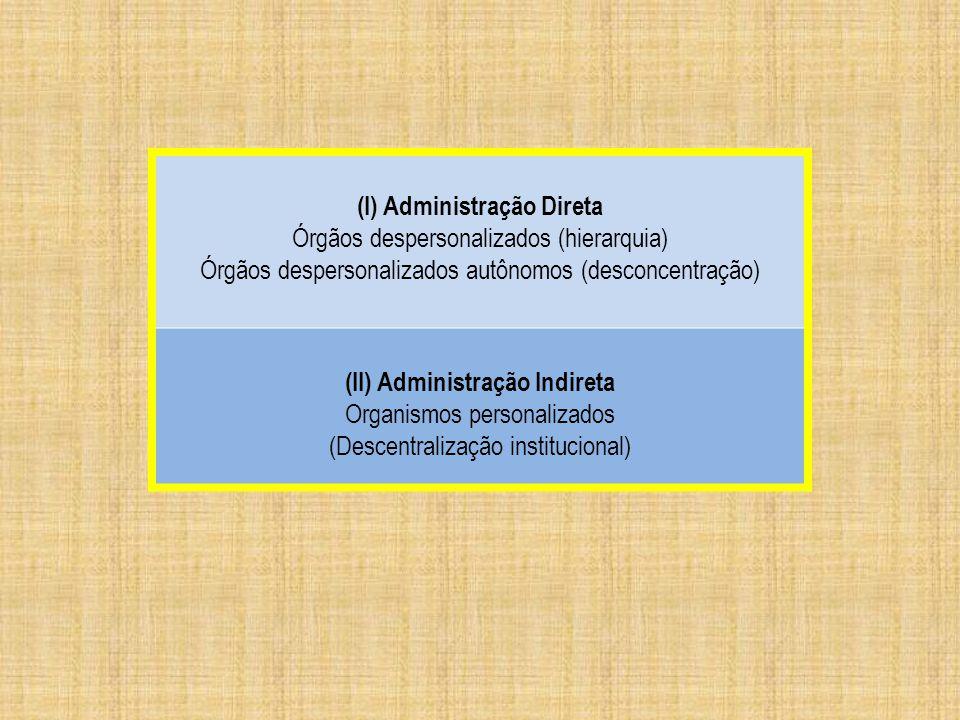 (I) Administração Direta (II) Administração Indireta