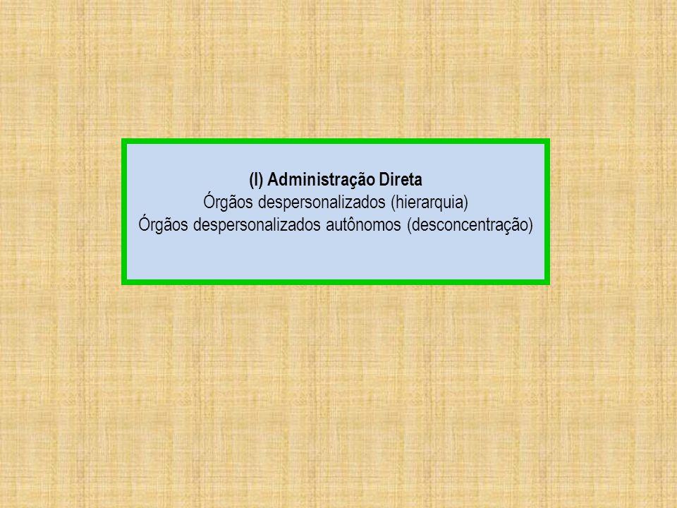 (I) Administração Direta