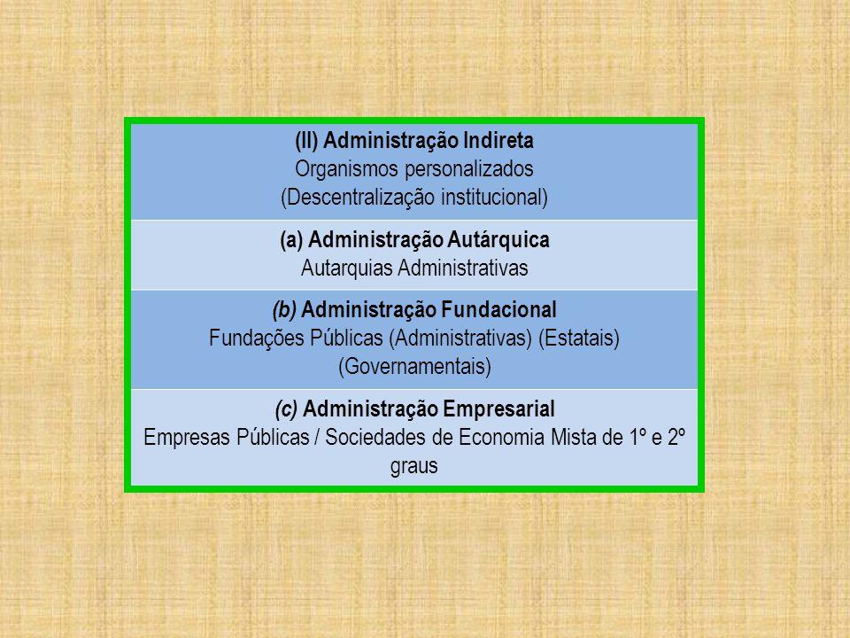 (II) Administração Indireta Organismos personalizados