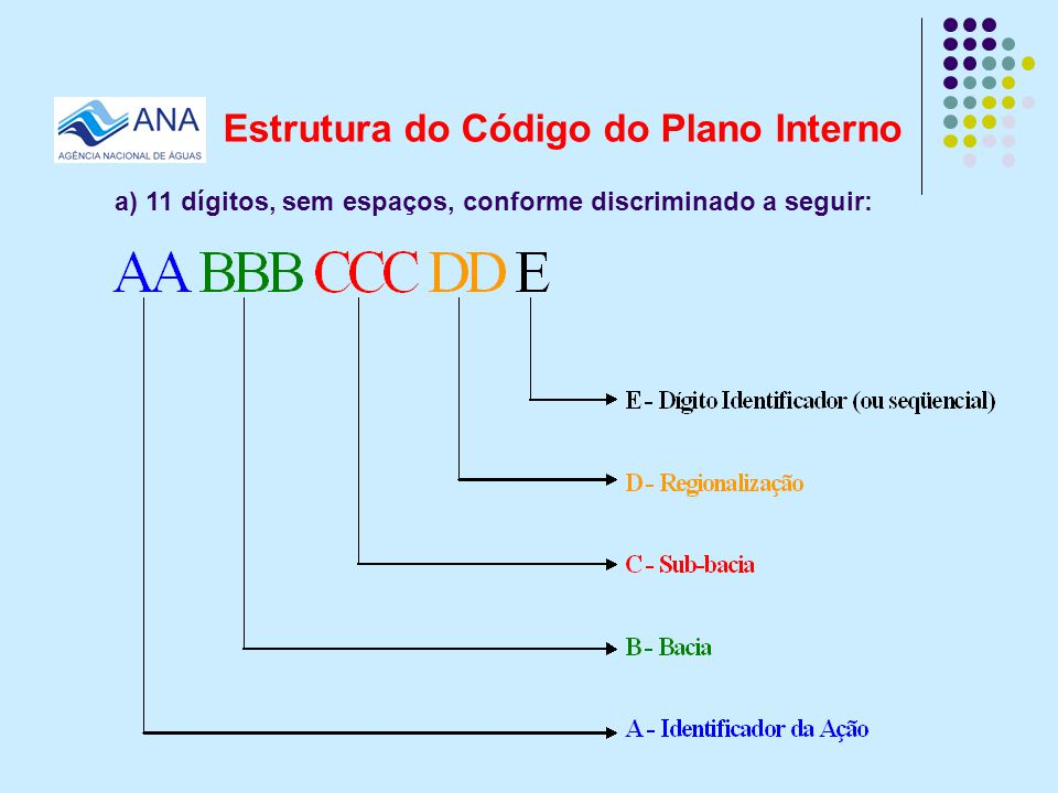 Estrutura do Código do Plano Interno
