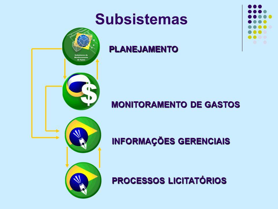 Subsistemas PLANEJAMENTO MONITORAMENTO DE GASTOS