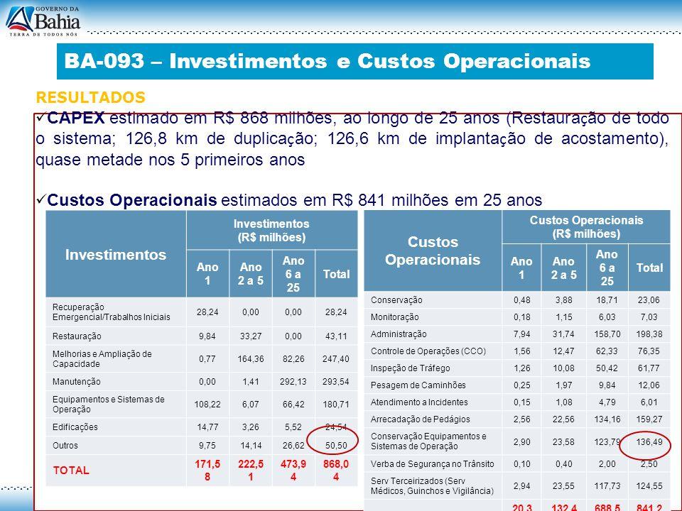 BA-093 – Investimentos e Custos Operacionais
