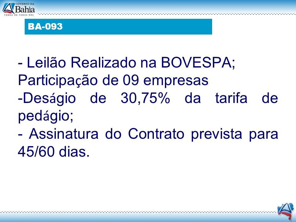 - Leilão Realizado na BOVESPA; Participação de 09 empresas