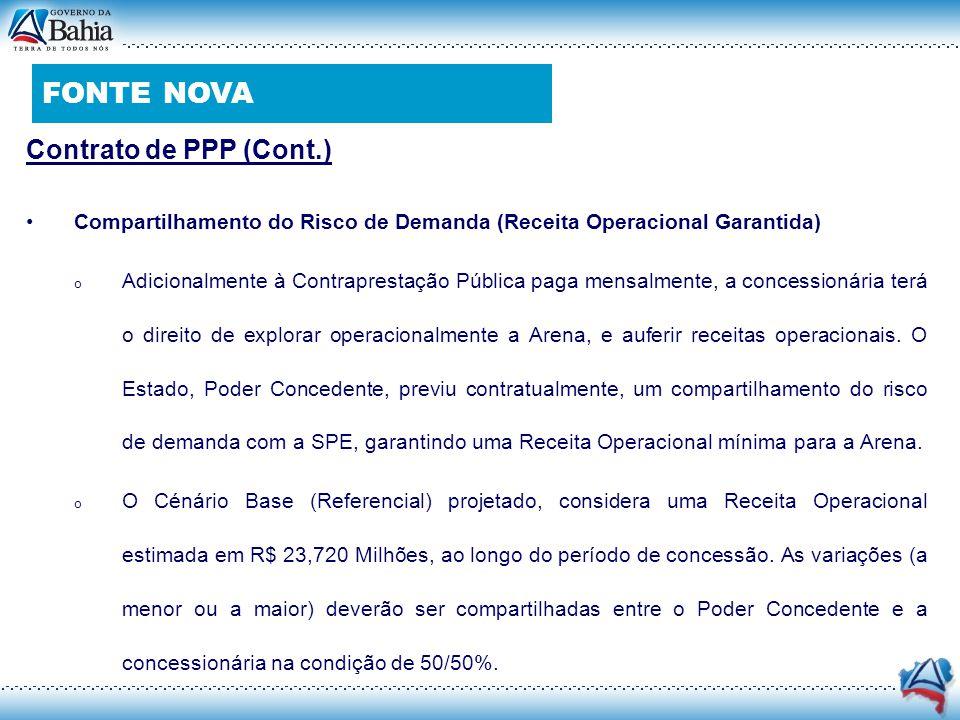 FONTE NOVA FONTE NOVA Contrato de PPP (Cont.)