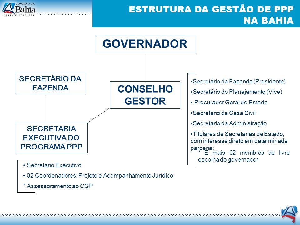 SECRETARIA EXECUTIVA DO PROGRAMA PPP