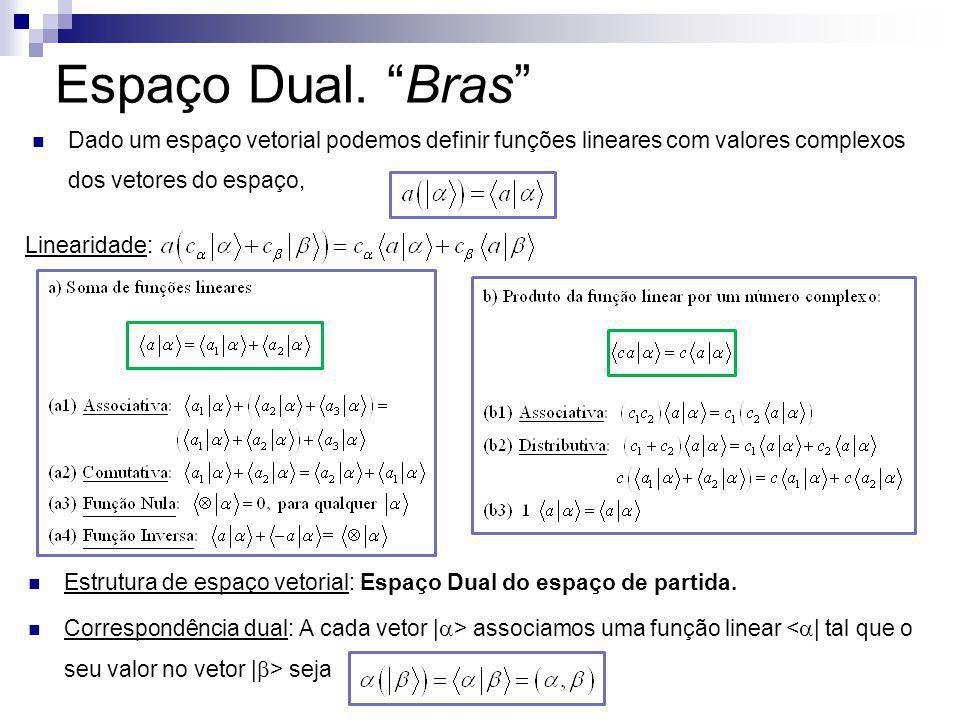 Espaço Dual. Bras Dado um espaço vetorial podemos definir funções lineares com valores complexos dos vetores do espaço,