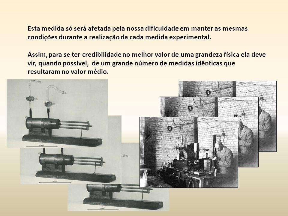 Esta medida só será afetada pela nossa dificuldade em manter as mesmas condições durante a realização da cada medida experimental.