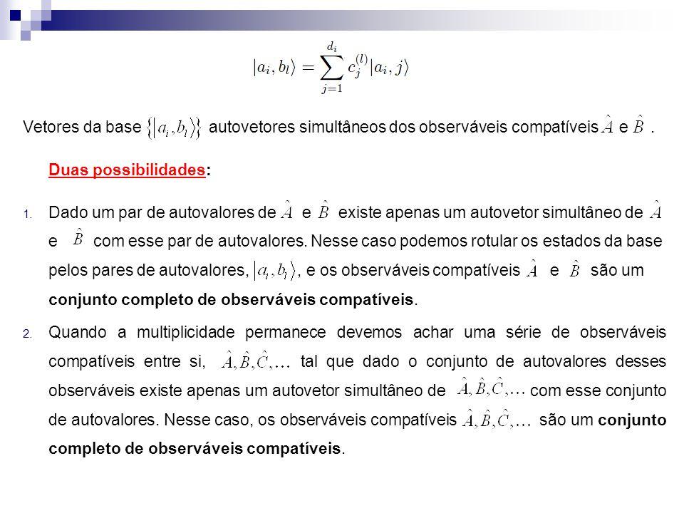 Vetores da base autovetores simultâneos dos observáveis compatíveis e .