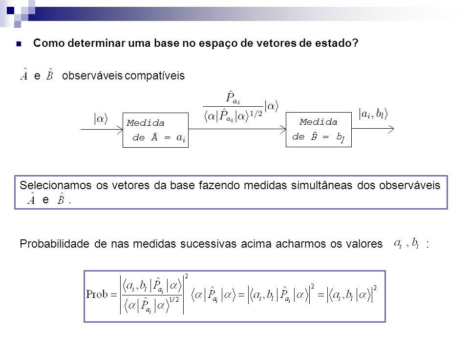 Probabilidade de nas medidas sucessivas acima acharmos os valores :