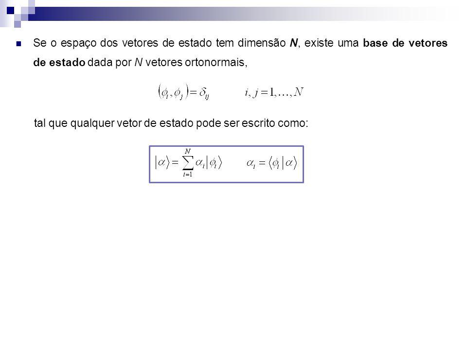 Se o espaço dos vetores de estado tem dimensão N, existe uma base de vetores de estado dada por N vetores ortonormais,