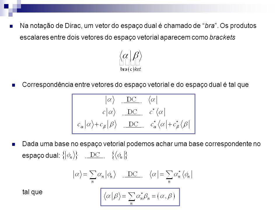 Na notação de Dirac, um vetor do espaço dual é chamado de bra