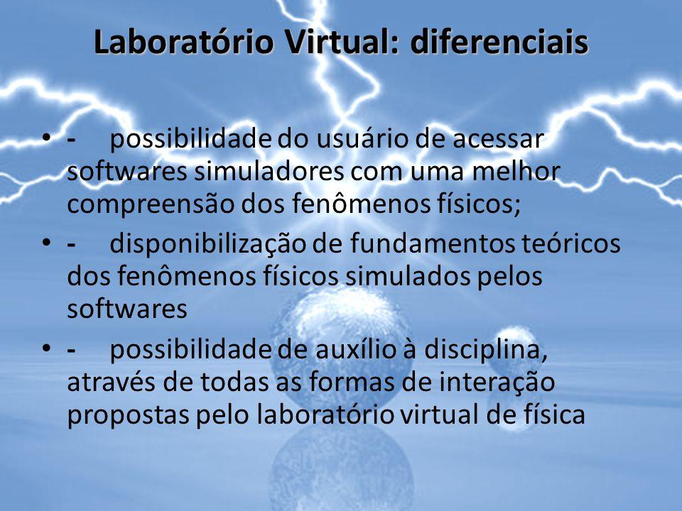 Laboratório Virtual: diferenciais