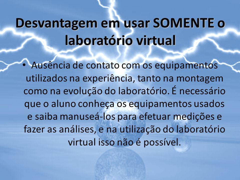 Desvantagem em usar SOMENTE o laboratório virtual