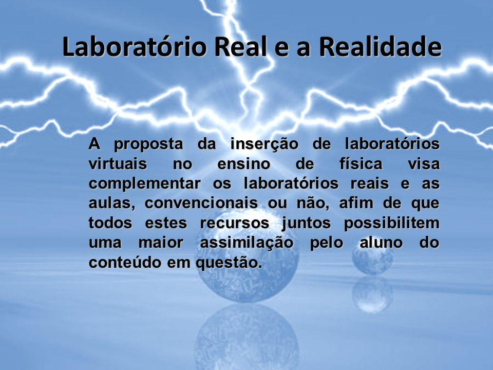 Laboratório Real e a Realidade