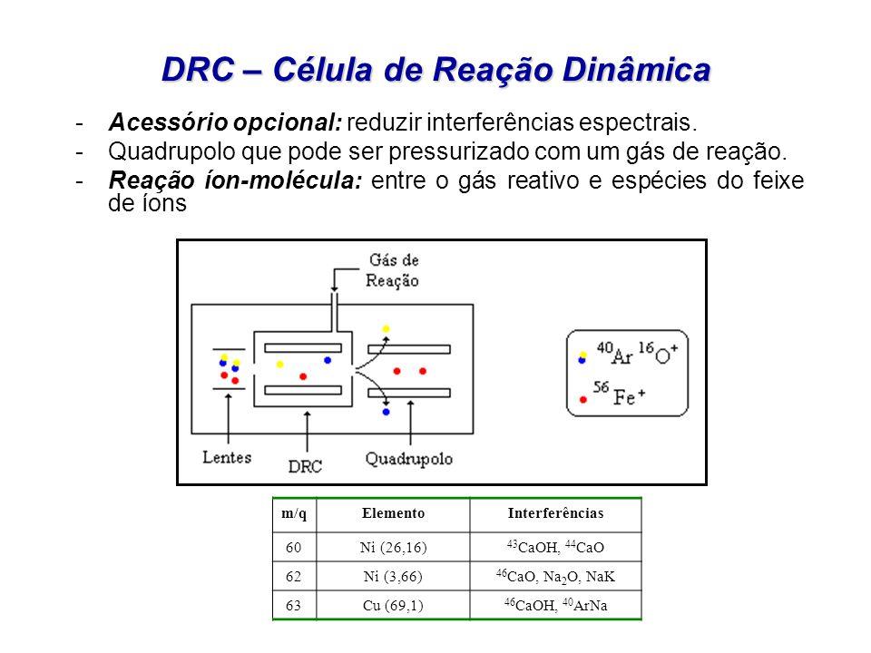 DRC – Célula de Reação Dinâmica