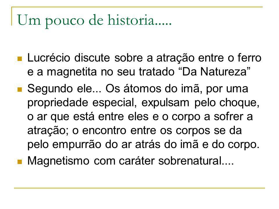 Um pouco de historia..... Lucrécio discute sobre a atração entre o ferro e a magnetita no seu tratado Da Natureza