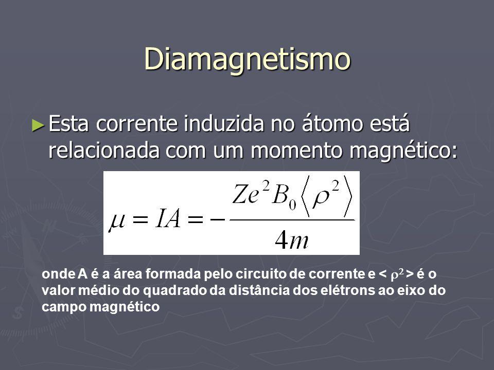 Diamagnetismo Esta corrente induzida no átomo está relacionada com um momento magnético: