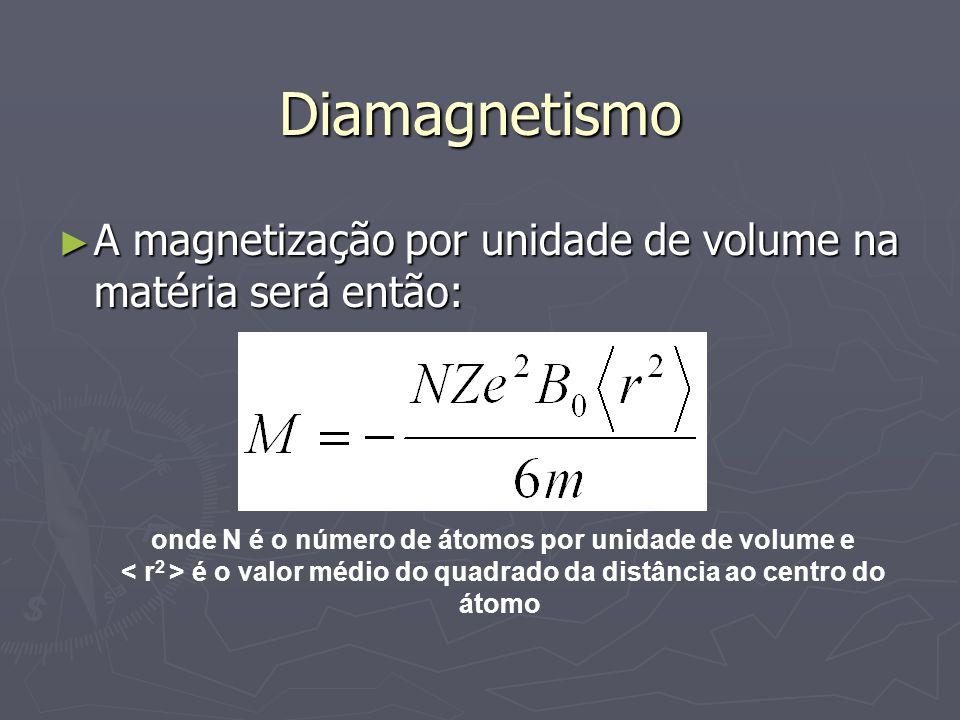 Diamagnetismo A magnetização por unidade de volume na matéria será então: onde N é o número de átomos por unidade de volume e.