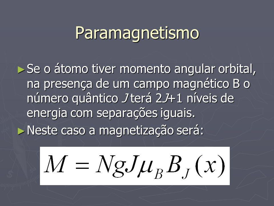 Paramagnetismo