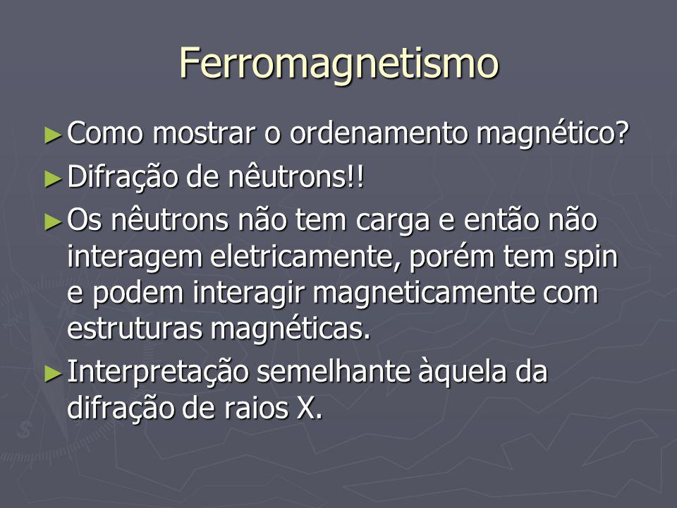 Ferromagnetismo Como mostrar o ordenamento magnético